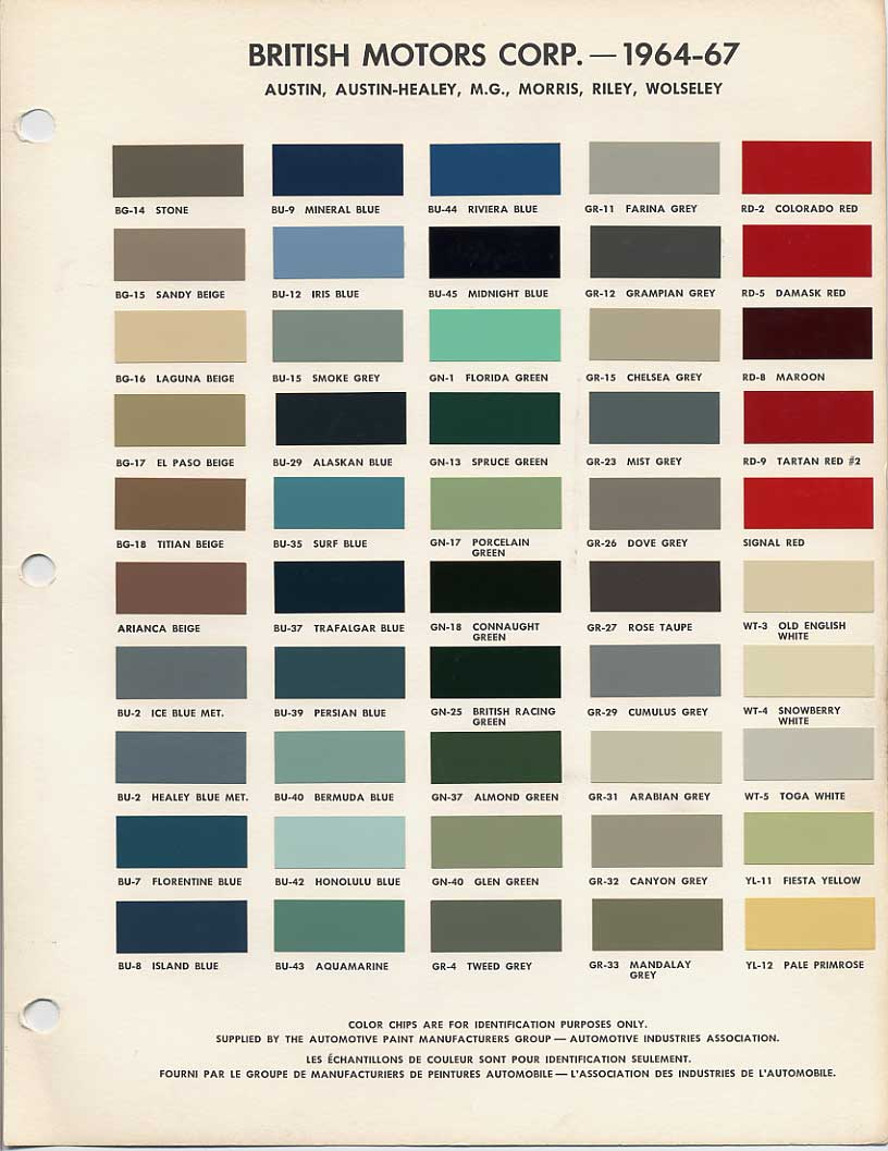 Bmc british leyland paint code chips 1964 1967