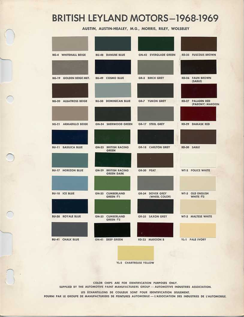Bmc Bl Paint Codes And Colors How To Library The Austin Healey 2014 Ford Color Chart British Leyland Code Chips 1968 1969