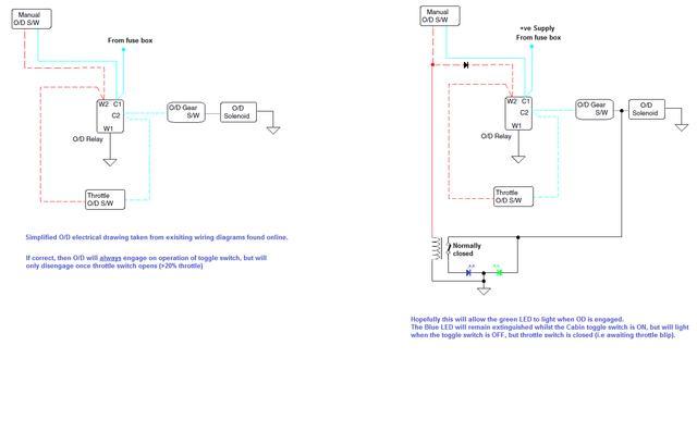 Marvelous Austin Healey Overdrive Wiring Diagram Basic Electronics Wiring Wiring Cloud Inamadienstapotheekhoekschewaardnl