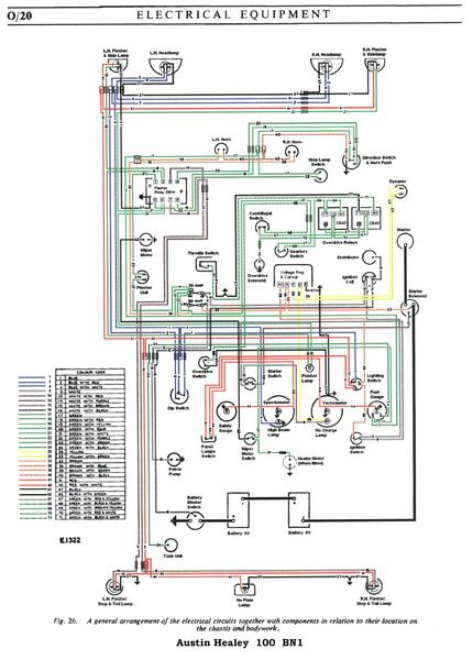 54 wiring diagram the 100 forum austin healey experience car rh ahexp com austin healey 3000 bj8 wiring diagram austin healey 3000 mk1 wiring diagram