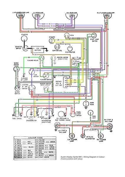 helping a friend with a \u002759 sprite, no power at distributor the Chevy 350 Wiring Diagram