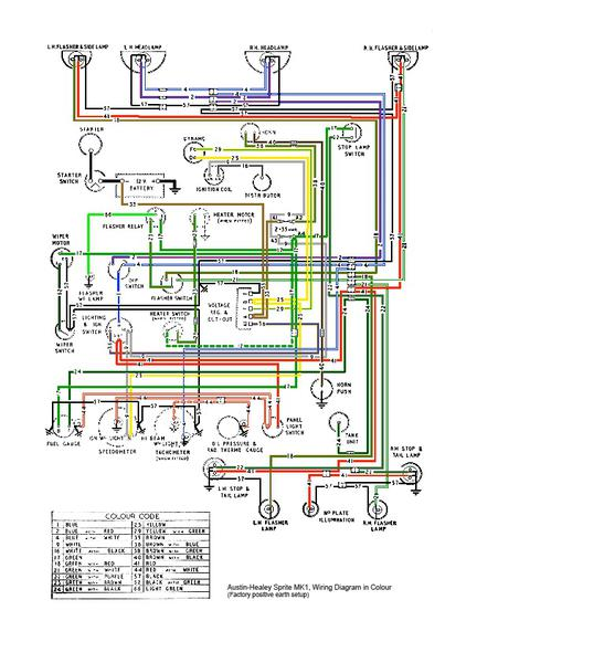 Remarkable Austin Healey Fuel Gauge Wiring Diagram 24H Schemes Wiring Digital Resources Tziciprontobusorg